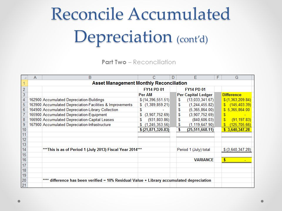 Reconcile Accumulated Depreciation (cont'd) Part Two – Reconciliation