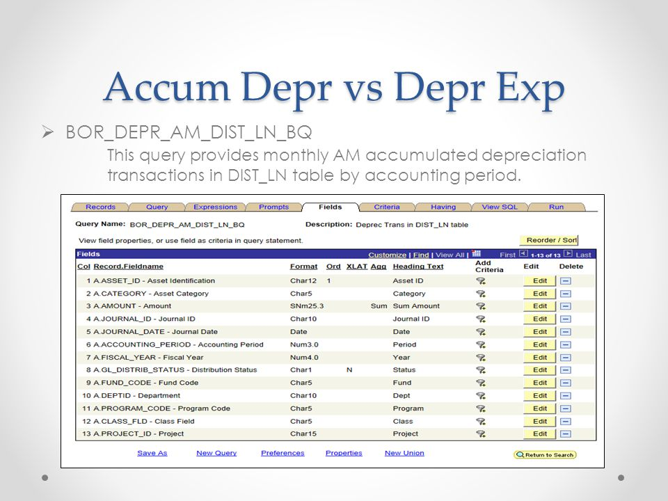 Accum Depr vs Depr Exp  BOR_DEPR_AM_DIST_LN_BQ This query provides monthly AM accumulated depreciation transactions in DIST_LN table by accounting period.
