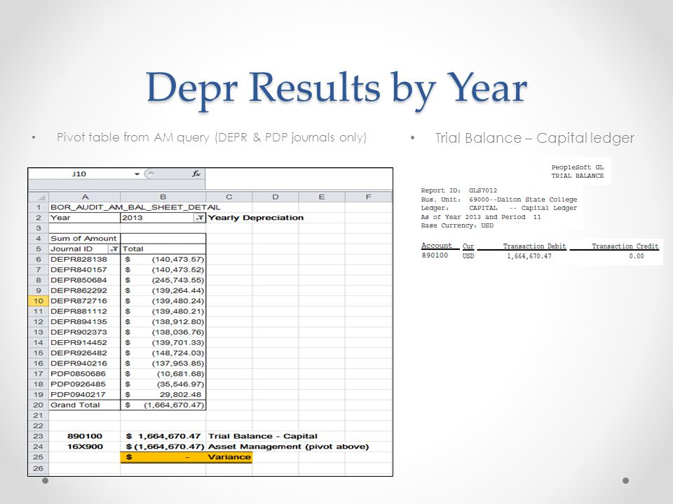 Depr Results by Year Pivot table from AM query (DEPR & PDP journals only) Trial Balance – Capital ledger