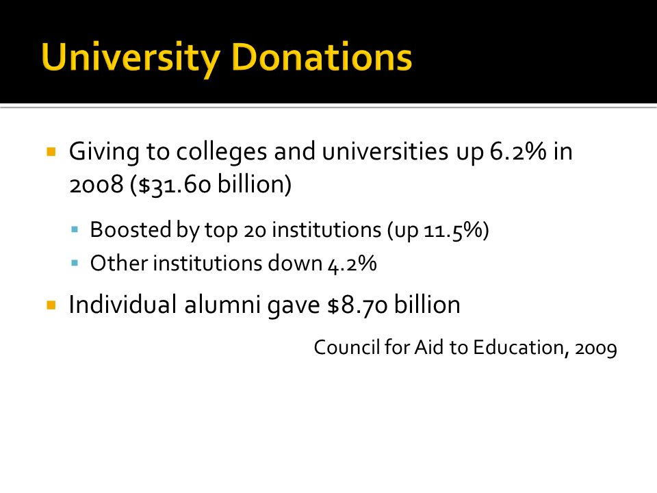  Giving to colleges and universities up 6.2% in 2008 ($31.60 billion)  Boosted by top 20 institutions (up 11.5%)  Other institutions down 4.2%  Individual alumni gave $8.70 billion Council for Aid to Education, 2009