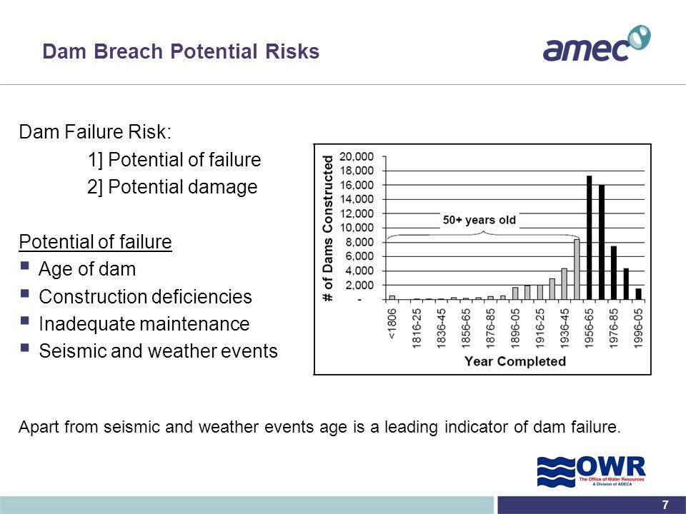 18 Example of Potential Occupied Building Hazard
