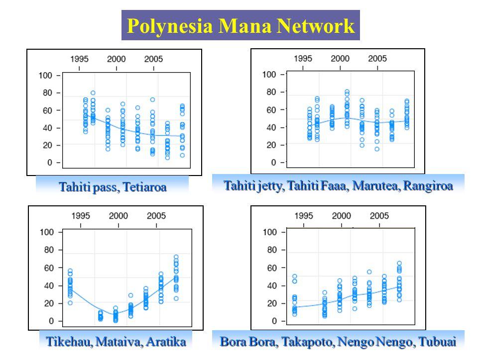 Polynesia Mana Network Tahiti pass, Tetiaroa Tahiti jetty, Tahiti Faaa, Marutea, Rangiroa Tikehau, Mataiva, Aratika Bora Bora, Takapoto, Nengo Nengo, Tubuai