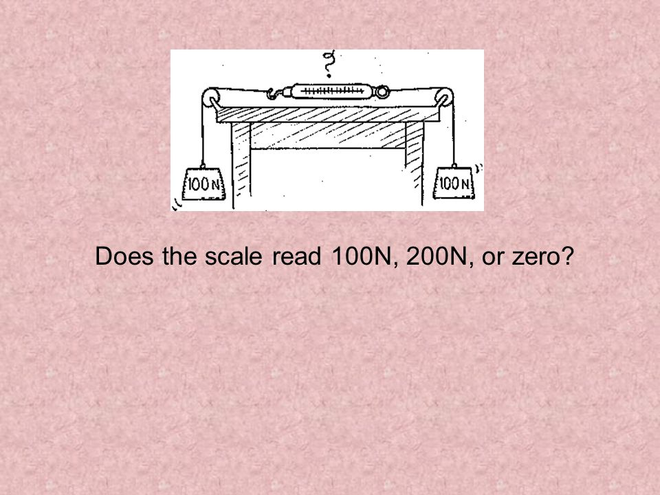 Does the scale read 100N, 200N, or zero?