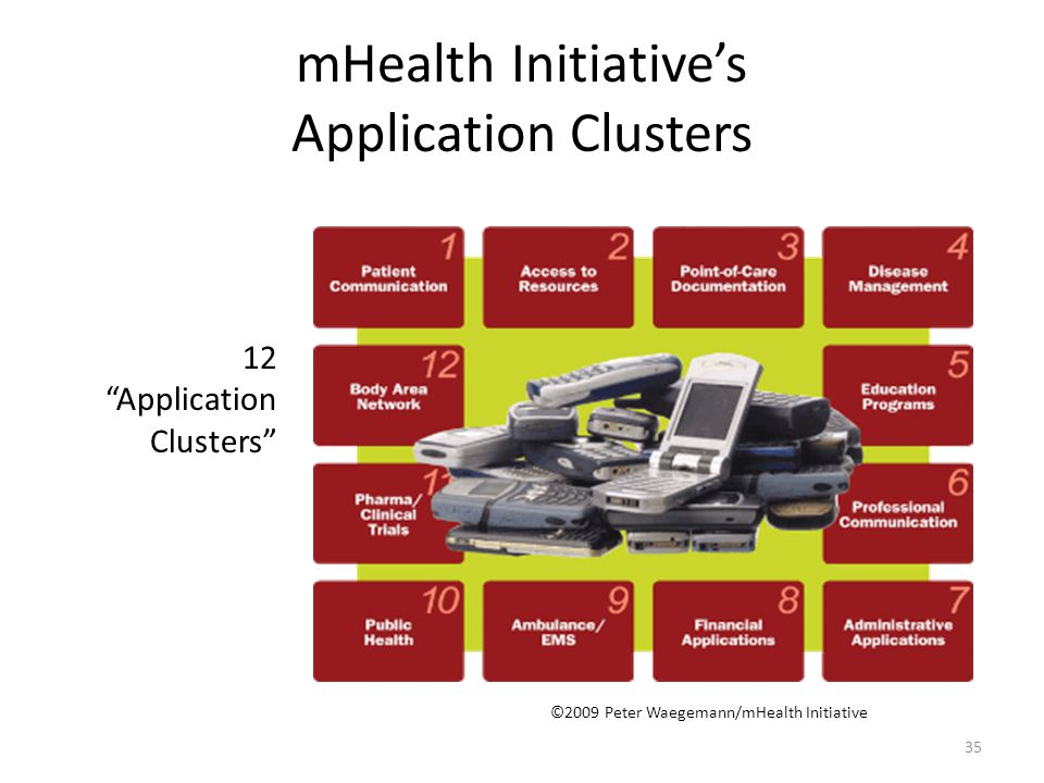 mHealth Initiative's Application Clusters 12 Application Clusters ©2009 Peter Waegemann/mHealth Initiative 35
