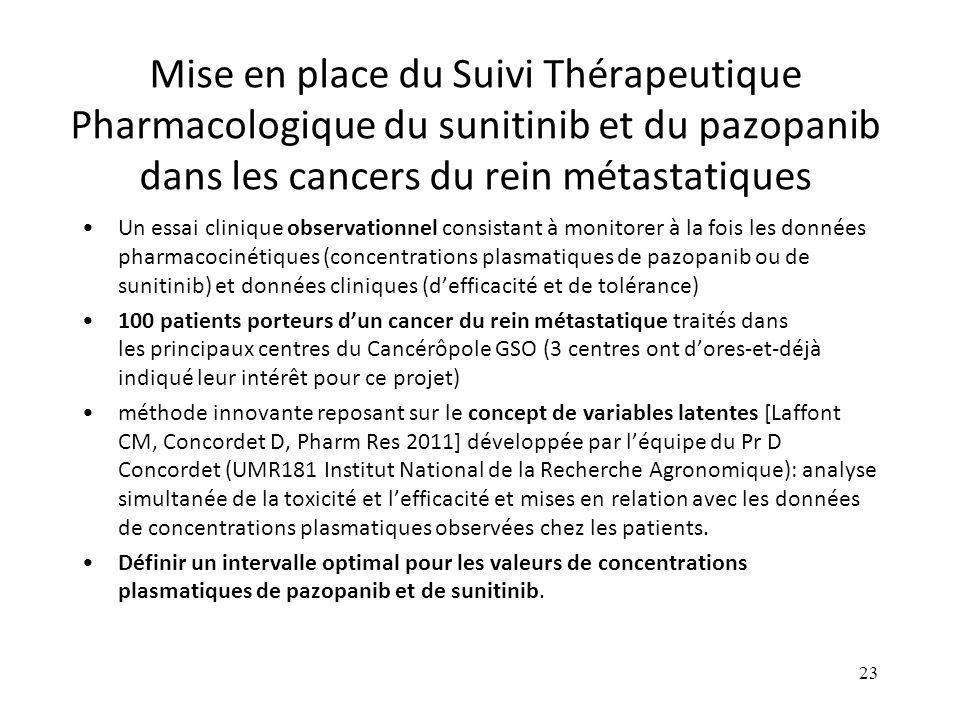 Mise en place du Suivi Thérapeutique Pharmacologique du sunitinib et du pazopanib dans les cancers du rein métastatiques Un essai clinique observationnel consistant à monitorer à la fois les données pharmacocinétiques (concentrations plasmatiques de pazopanib ou de sunitinib) et données cliniques (d'efficacité et de tolérance) 100 patients porteurs d'un cancer du rein métastatique traités dans les principaux centres du Cancérôpole GSO (3 centres ont d'ores-et-déjà indiqué leur intérêt pour ce projet) méthode innovante reposant sur le concept de variables latentes [Laffont CM, Concordet D, Pharm Res 2011] développée par l'équipe du Pr D Concordet (UMR181 Institut National de la Recherche Agronomique): analyse simultanée de la toxicité et l'efficacité et mises en relation avec les données de concentrations plasmatiques observées chez les patients.