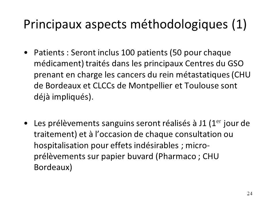 Principaux aspects méthodologiques (1) Patients : Seront inclus 100 patients (50 pour chaque médicament) traités dans les principaux Centres du GSO prenant en charge les cancers du rein métastatiques (CHU de Bordeaux et CLCCs de Montpellier et Toulouse sont déjà impliqués).