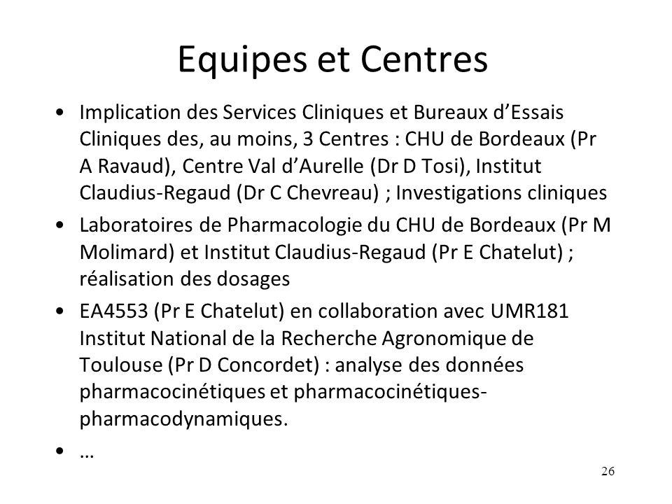 Equipes et Centres Implication des Services Cliniques et Bureaux d'Essais Cliniques des, au moins, 3 Centres : CHU de Bordeaux (Pr A Ravaud), Centre Val d'Aurelle (Dr D Tosi), Institut Claudius-Regaud (Dr C Chevreau) ; Investigations cliniques Laboratoires de Pharmacologie du CHU de Bordeaux (Pr M Molimard) et Institut Claudius-Regaud (Pr E Chatelut) ; réalisation des dosages EA4553 (Pr E Chatelut) en collaboration avec UMR181 Institut National de la Recherche Agronomique de Toulouse (Pr D Concordet) : analyse des données pharmacocinétiques et pharmacocinétiques- pharmacodynamiques.