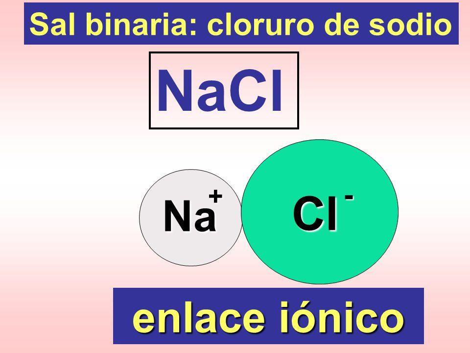 Na SO 4 + 2- sal ternaria sulfato de sodio Na 2 SO 4 Na +