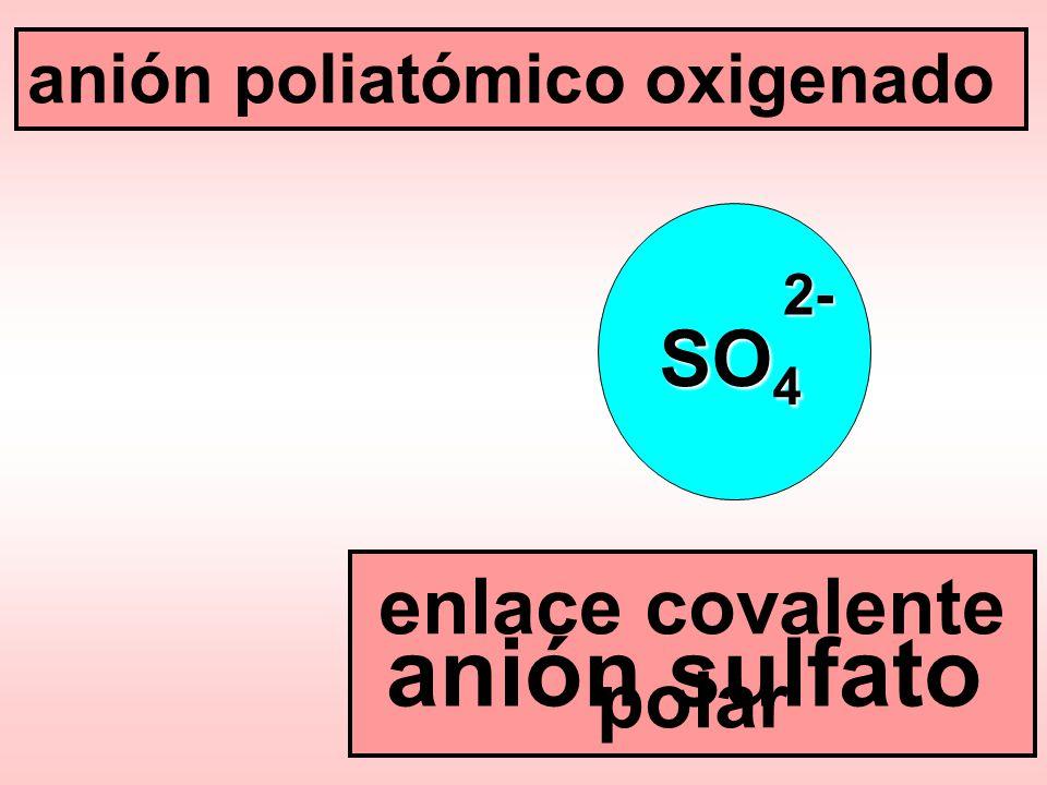 Na O H [] [] + - enlace iónico Hidróxido de sodio Hidróxido metálico