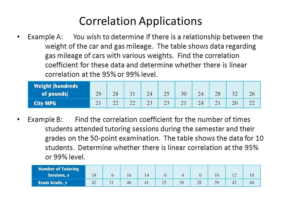 Correlation Applications cont.