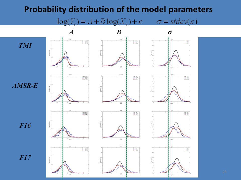 28 Probability distribution of the model parameters A B σ TMI AMSR-E F16 F17