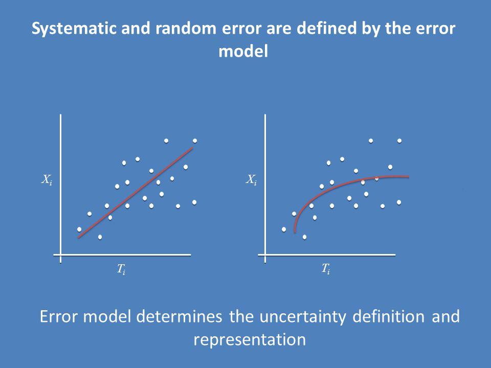 Systematic and random error are defined by the error model 6 Error model determines the uncertainty definition and representation TiTi XiXi TiTi XiXi