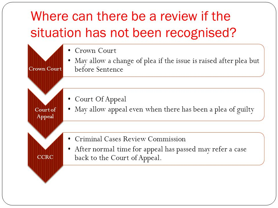 Key Advances Clear recognition of the difference between Common Law Duress and Article 8 Compulsion Clear decision making structure – so that if the C