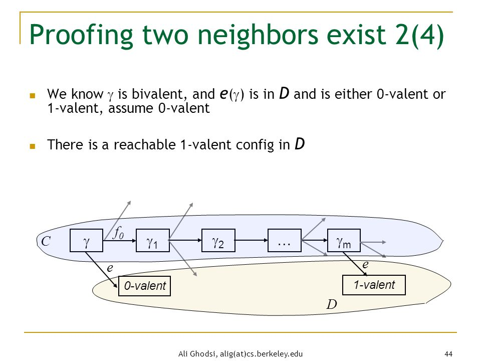 Ali Ghodsi, alig(at)cs.berkeley.edu 44 Proofing two neighbors exist 2(4) We know  is bivalent, and e (  ) is in D and is either 0-valent or 1-valent, assume 0-valent There is a reachable 1-valent config in D f0f0  11 0-valent e e C 22 … mm 1-valent D