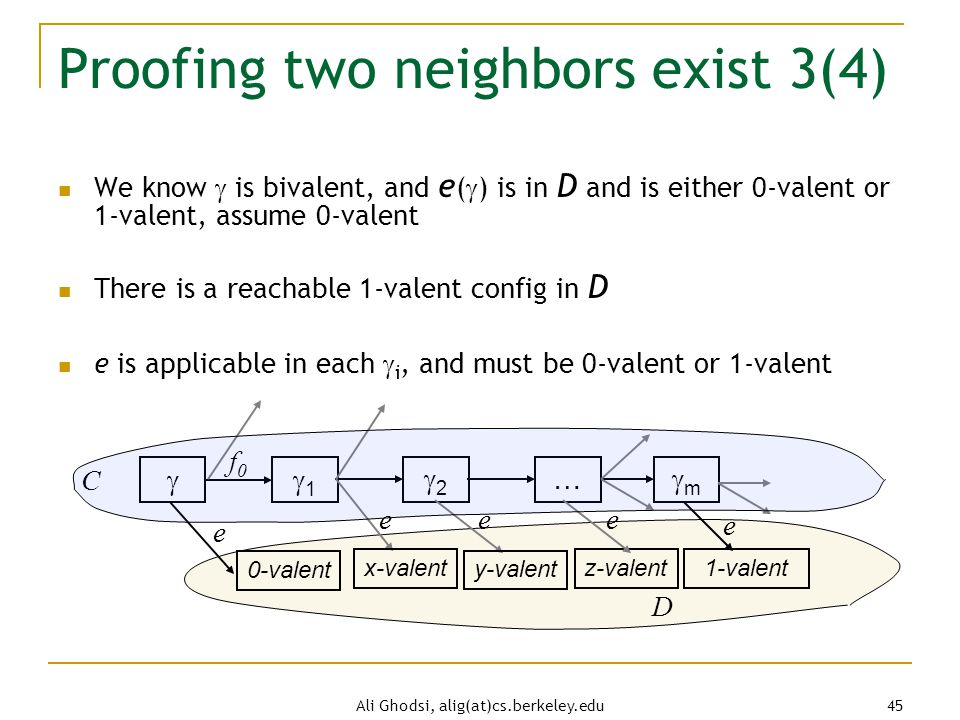 Ali Ghodsi, alig(at)cs.berkeley.edu 45 Proofing two neighbors exist 3(4) We know  is bivalent, and e (  ) is in D and is either 0-valent or 1-valent, assume 0-valent There is a reachable 1-valent config in D e is applicable in each  i, and must be 0-valent or 1-valent  11 0-valent 1-valent e e C 22 … mm x-valent y-valent z-valent D eee f0f0