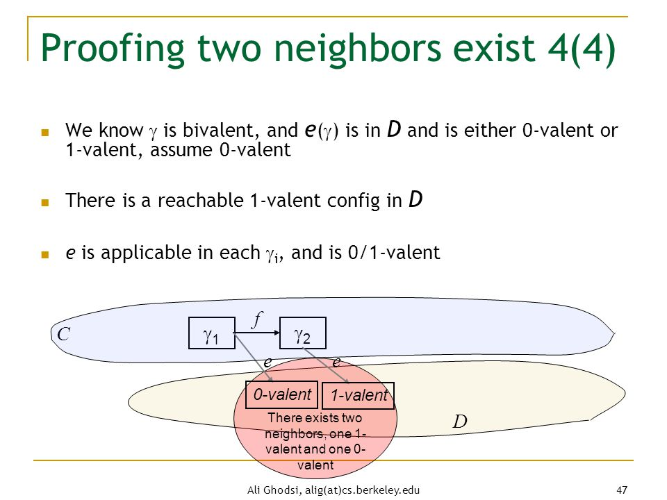 Ali Ghodsi, alig(at)cs.berkeley.edu 47 There exists two neighbors, one 1- valent and one 0- valent Proofing two neighbors exist 4(4) We know  is bivalent, and e (  ) is in D and is either 0-valent or 1-valent, assume 0-valent There is a reachable 1-valent config in D e is applicable in each  i, and is 0/1-valent f 11 C 22 0-valent 1-valent D ee