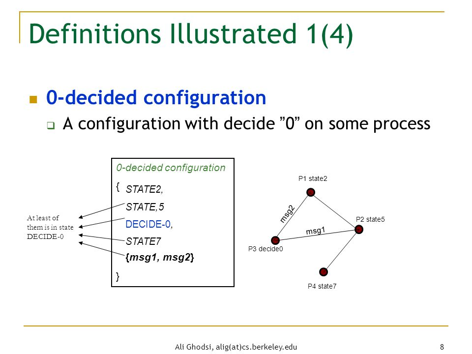Ali Ghodsi, alig(at)cs.berkeley.edu 19 Proof 2/(10) We know there exists inputs p 1, p 2, p 3, p 4, p 5  (0,1,0,1,1) leading to 1  (0,0,1,0,0) leading to 0 Lets look at other initial configurations by flipping the inputs transforming the upper input to the lower input