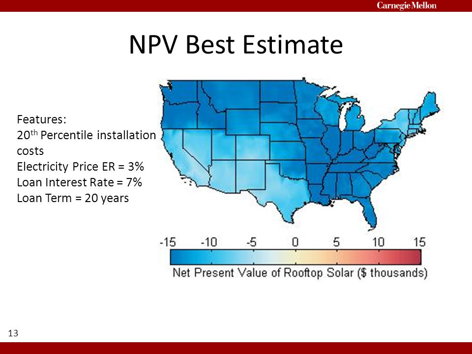 NPV Best Estimate 13 Features: 20 th Percentile installation costs Electricity Price ER = 3% Loan Interest Rate = 7% Loan Term = 20 years