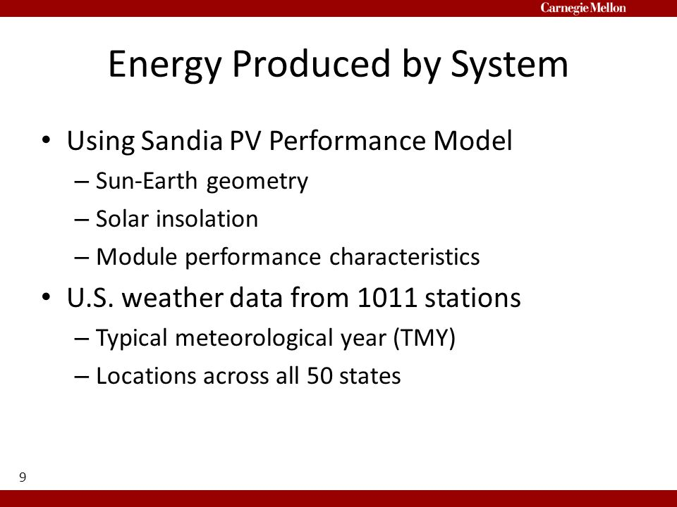 Energy Produced by 4 kW System 10