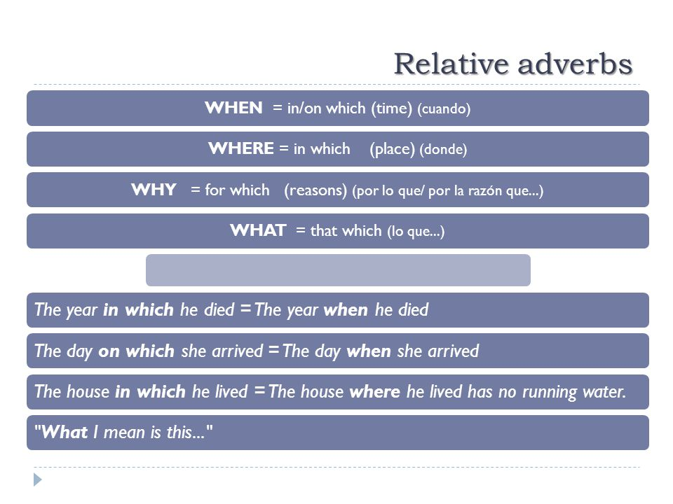 Relative adverbs WHEN = in/on which (time) (cuando) WHERE = in which (place) (donde) WHY = for which (reasons) (por lo que/ por la razón que...) WHAT = that which (lo que...) The year in which he died = The year when he diedThe day on which she arrived = The day when she arrivedThe house in which he lived = The house where he lived has no running water. What I mean is this...