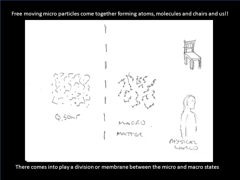 Free moving micro particles come together forming atoms, molecules and chairs and us!.