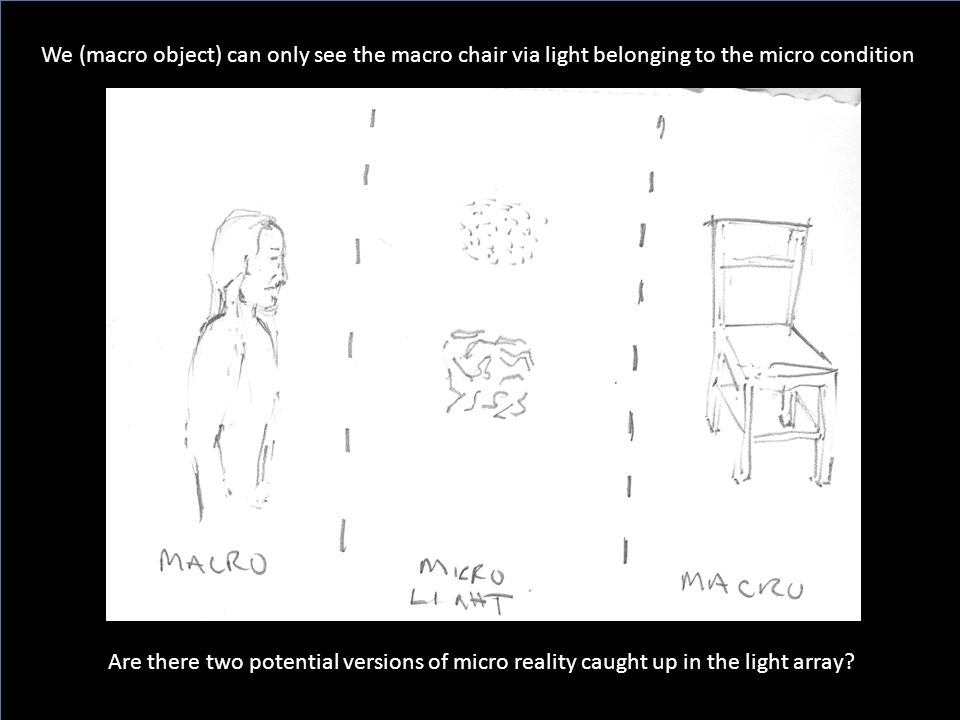 We (macro object) can only see the macro chair via light belonging to the micro condition Are there two potential versions of micro reality caught up in the light array