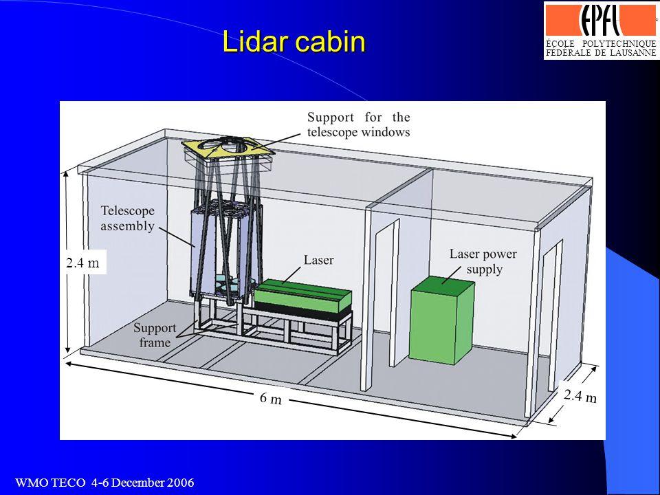 ÉCOLE POLYTECHNIQUE FÉDÉRALE DE LAUSANNE Logo optimisé par J.-D.Bonjour, SI-DGR 13.4.93 WMO TECO 4-6 December 2006 Lidar cabin 6 m 2.4 m