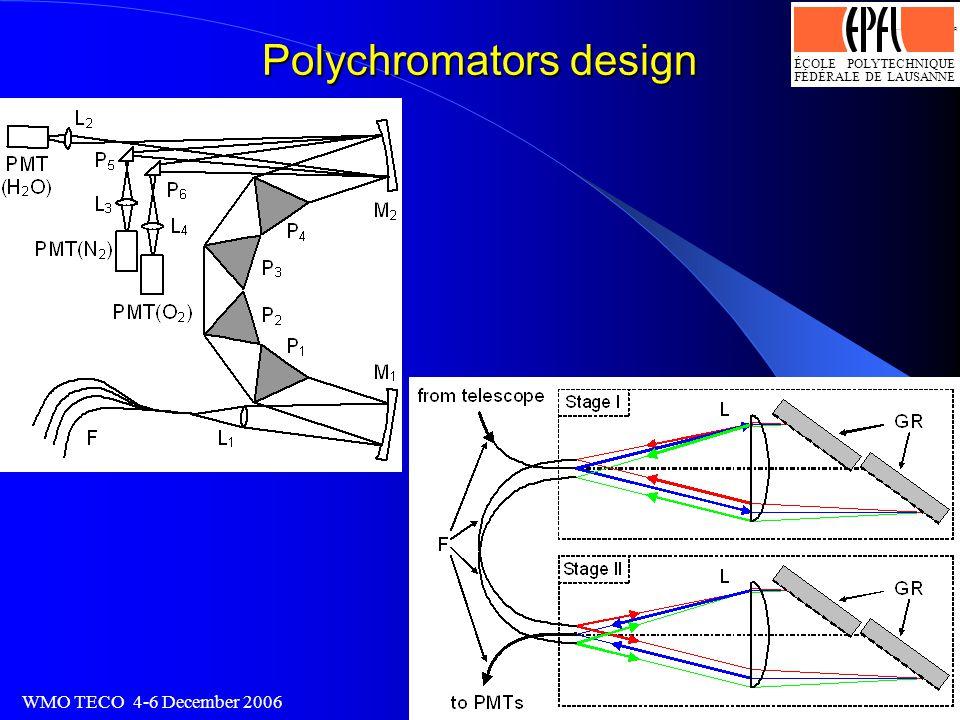 ÉCOLE POLYTECHNIQUE FÉDÉRALE DE LAUSANNE Logo optimisé par J.-D.Bonjour, SI-DGR 13.4.93 WMO TECO 4-6 December 2006 Polychromators design