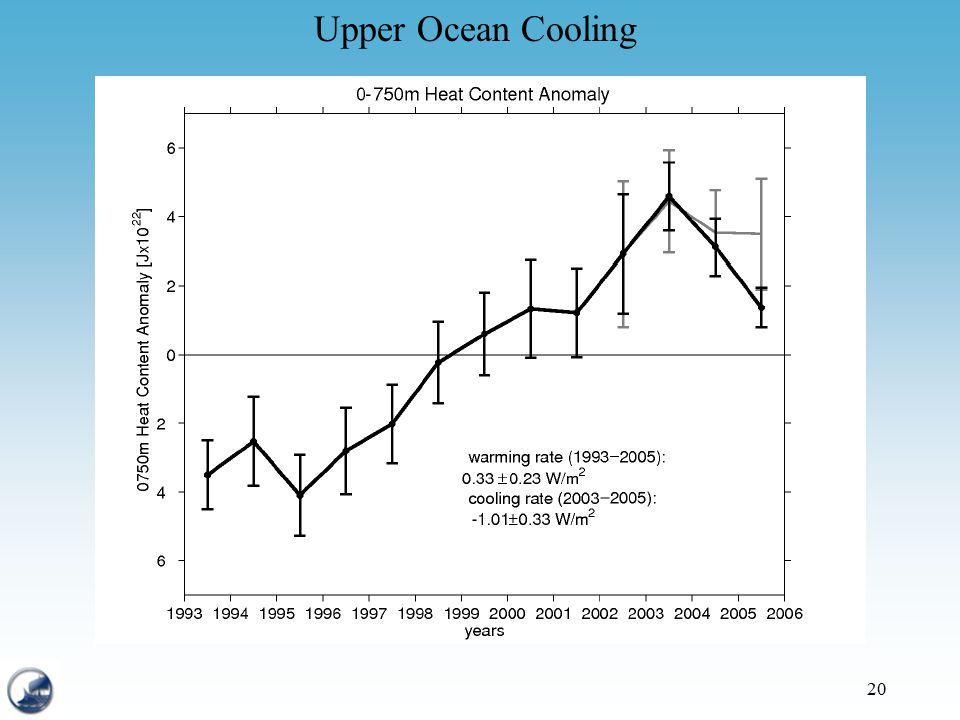 20 Upper Ocean Cooling