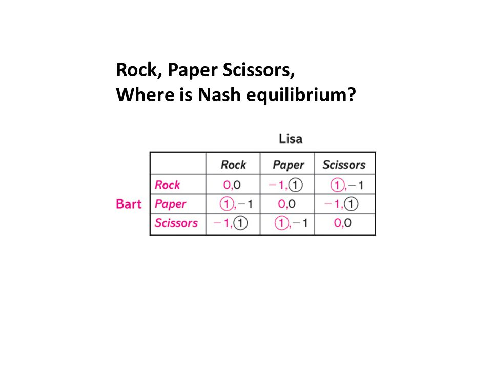 Rock, Paper Scissors, Where is Nash equilibrium