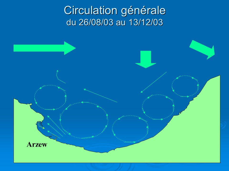 Circulation générale du 26/08/03 au 13/12/03 Arzew