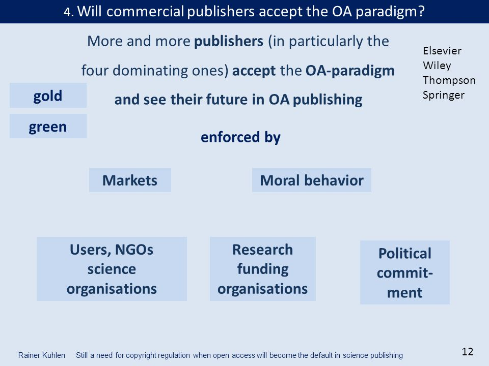12 Rainer Kuhlen Still a need for copyright regulation when open access will become the default in science publishing 4.