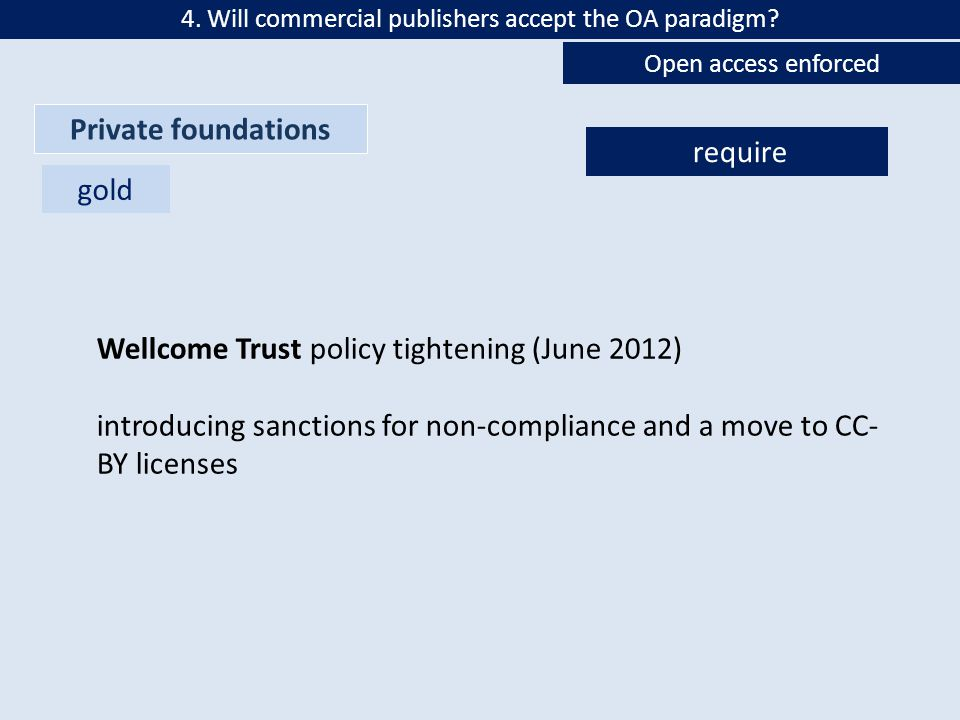 gold Private foundations require Wellcome Trust policy tightening (June 2012) introducing sanctions for non-compliance and a move to CC- BY licenses Open access enforced 4.
