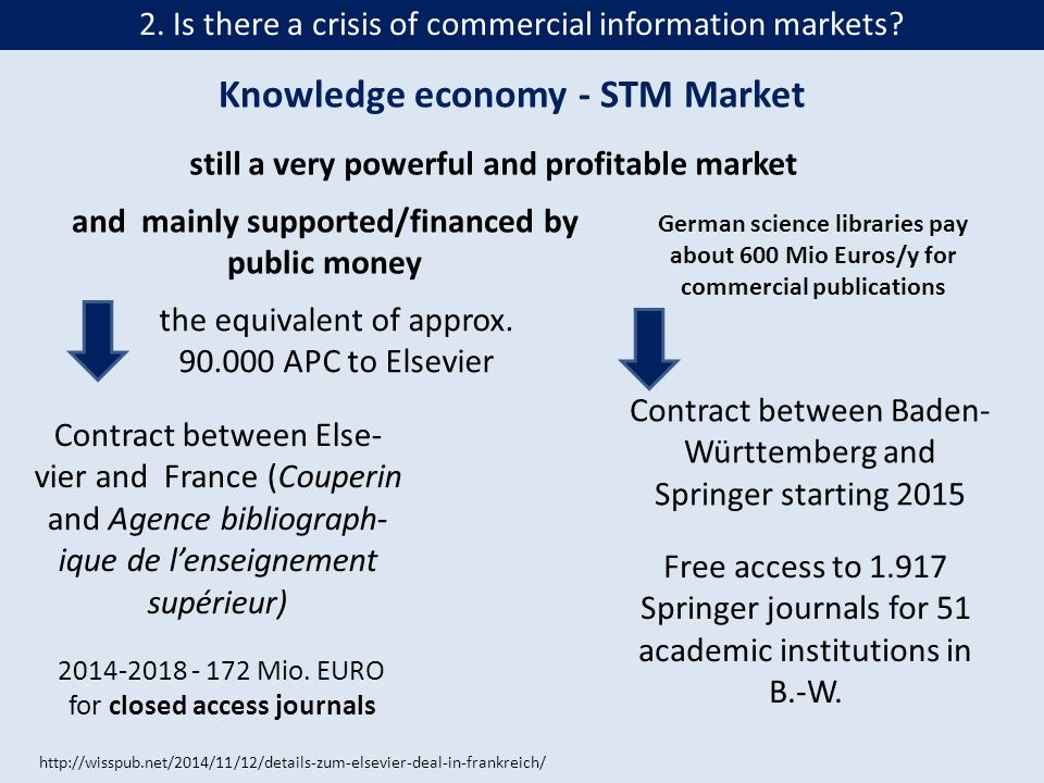Knowledge economy - STM Market still a very powerful and profitable market More and more authors in science frustrated by publishers´ business models choose open access journals and free licenses as the primary or at least secondary means of publication but Open access goldOpen access green Cost for publications between 2010 and 2014 In the average 23,9% http://bit.ly/1yJgsF5 2.
