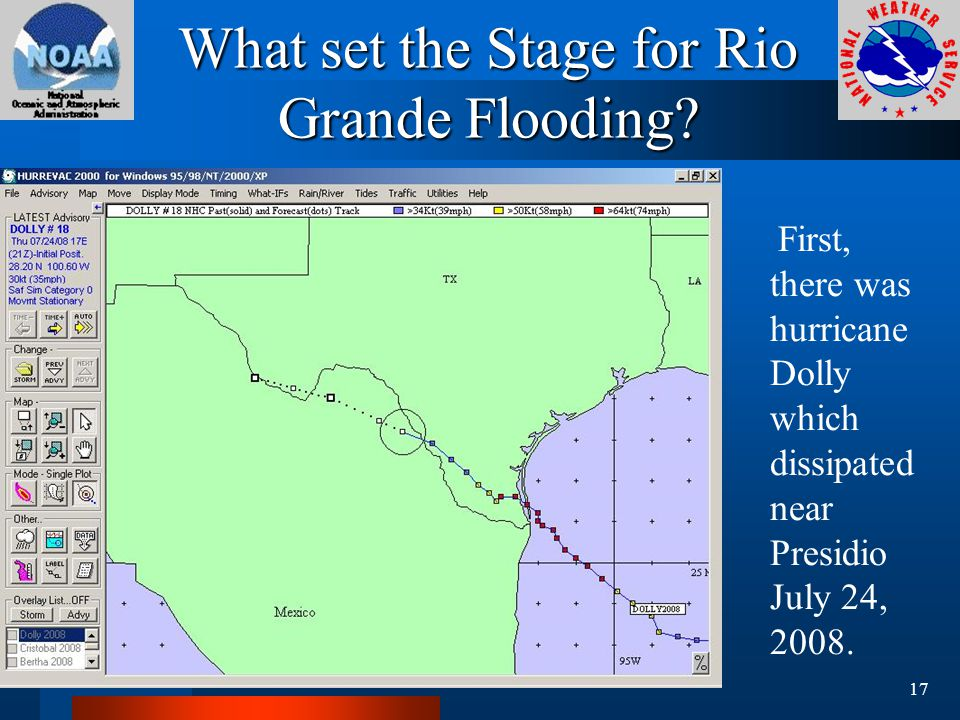 What set the Stage for Rio Grande Flooding.