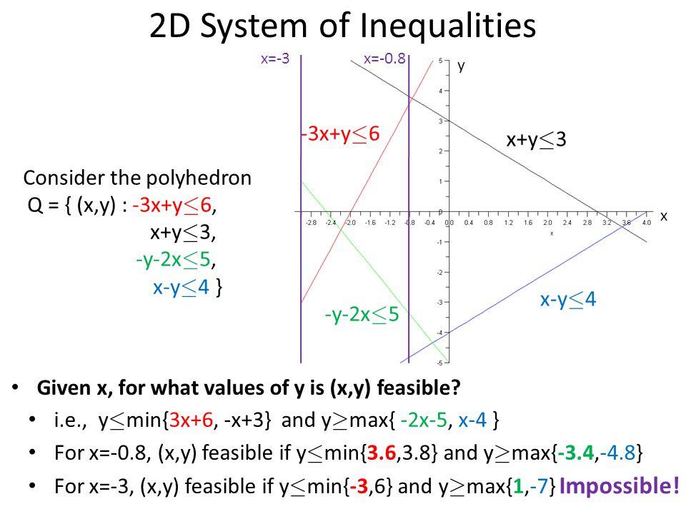 x y x-y · 4 -y-2x · 5 -3x+y · 6 x+y · 3 Given x, for what values of y is (x,y) feasible.