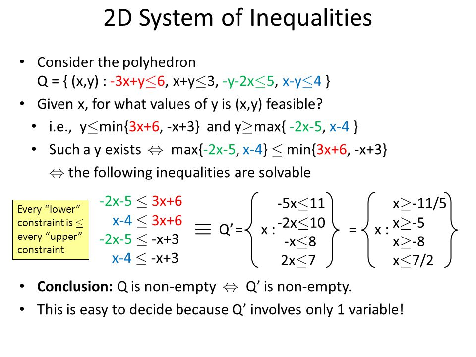 2D System of Inequalities Consider the polyhedron Q = { (x,y) : -3x+y · 6, x+y · 3, -y-2x · 5, x-y · 4 } Given x, for what values of y is (x,y) feasib