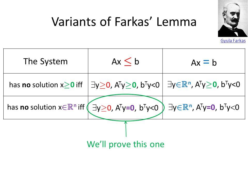 Gyula Farkas Variants of Farkas' Lemma The System Ax · b Ax = b has no solution x ¸ 0 iff 9 y ¸ 0, A T y ¸ 0, b T y<0 9 y 2 R n, A T y ¸ 0, b T y<0 has no solution x 2 R n iff 9 y ¸ 0, A T y=0, b T y<0 9 y 2 R n, A T y=0, b T y  0 We'll prove this one