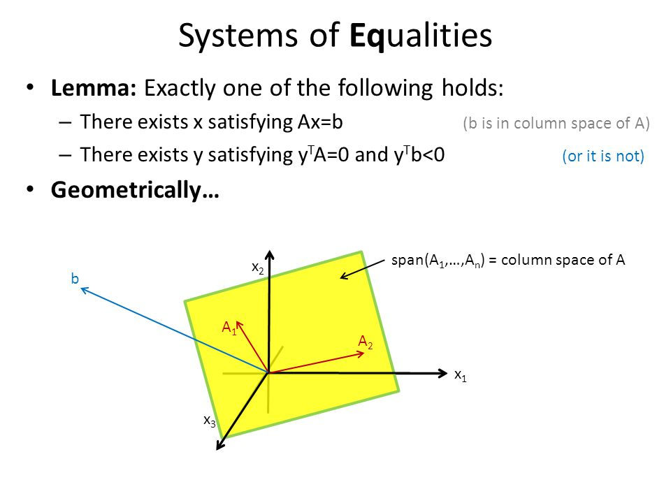 Systems of Equalities Lemma: Exactly one of the following holds: – There exists x satisfying Ax=b (b is in column space of A) – There exists y satisfy