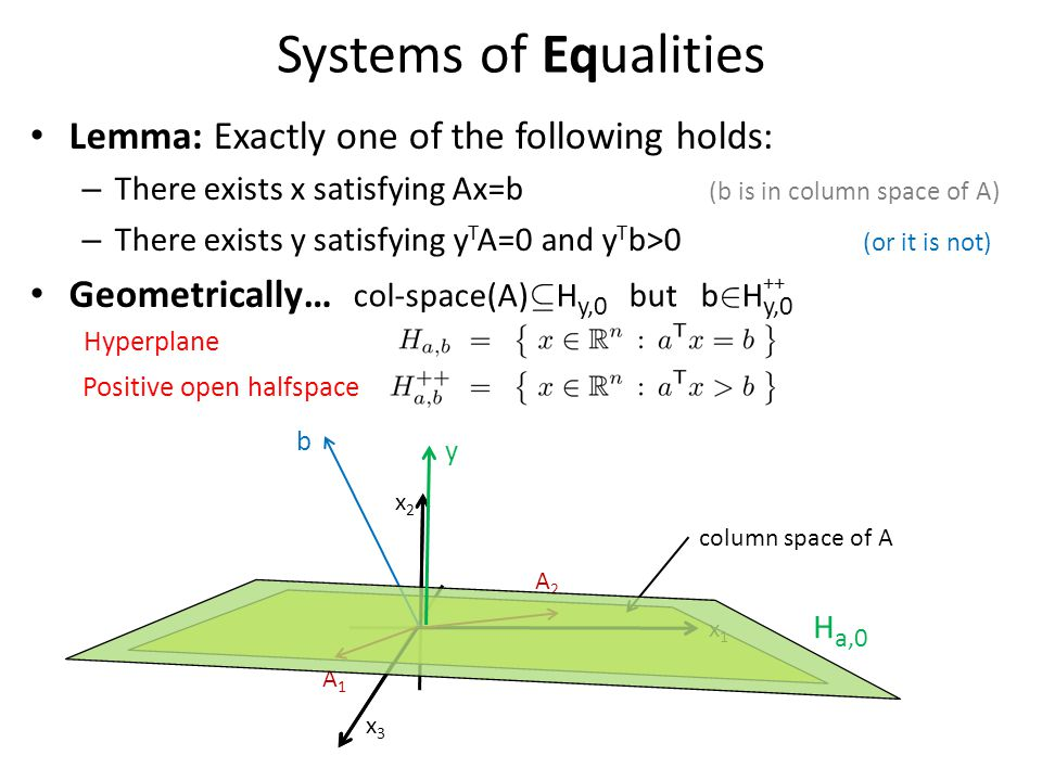 Systems of Inequalities Lemma: Exactly one of the following holds: – There exists x ¸ 0 satisfying Ax=b – There exists y satisfying y T A ¸ 0 and y T b<0 Geometrically… Let cone(A 1,…,A n ) = { § i ¸ i A i : ¸ ¸ 0 } cone generated by A 1,…,A n x1x1 x2x2 x3x3 A1A1 A2A2 b A3A3 cone(A 1,…,A n ) (b is in cone(A 1,…,A n ))