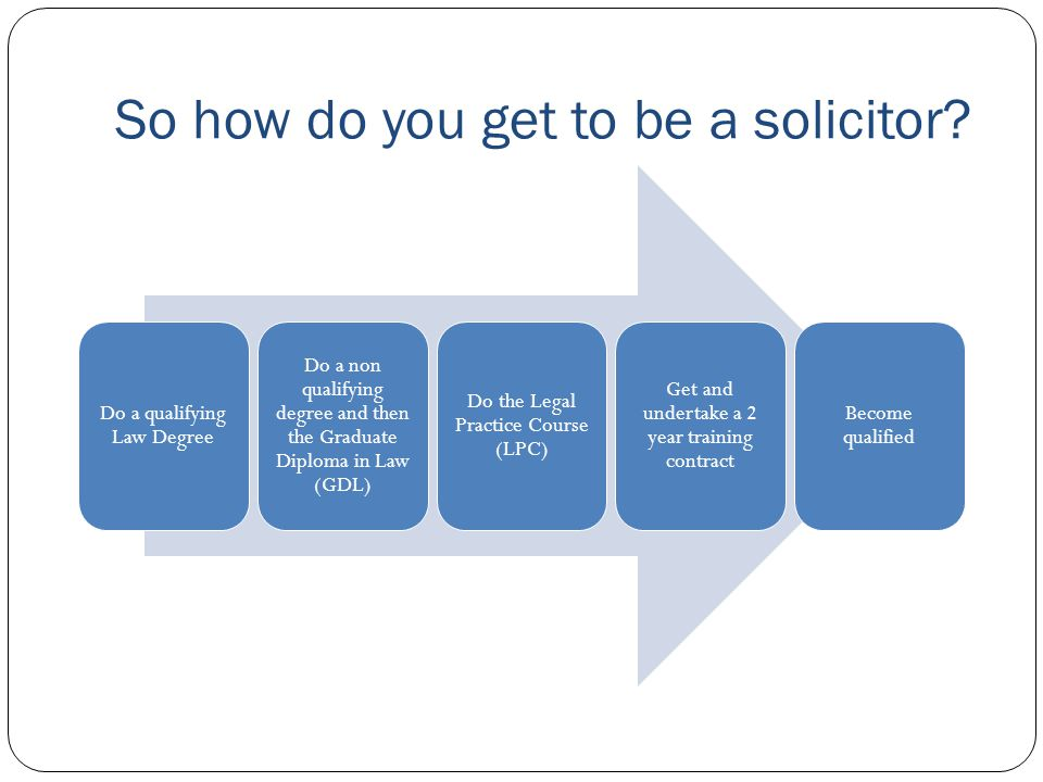 So how do you get to be a solicitor? Do a qualifying Law Degree Do a non qualifying degree and then the Graduate Diploma in Law (GDL) Do the Legal Pra