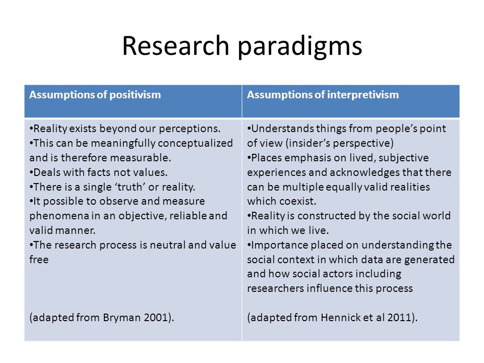Research paradigms Assumptions of positivismAssumptions of interpretivism Reality exists beyond our perceptions. This can be meaningfully conceptualiz