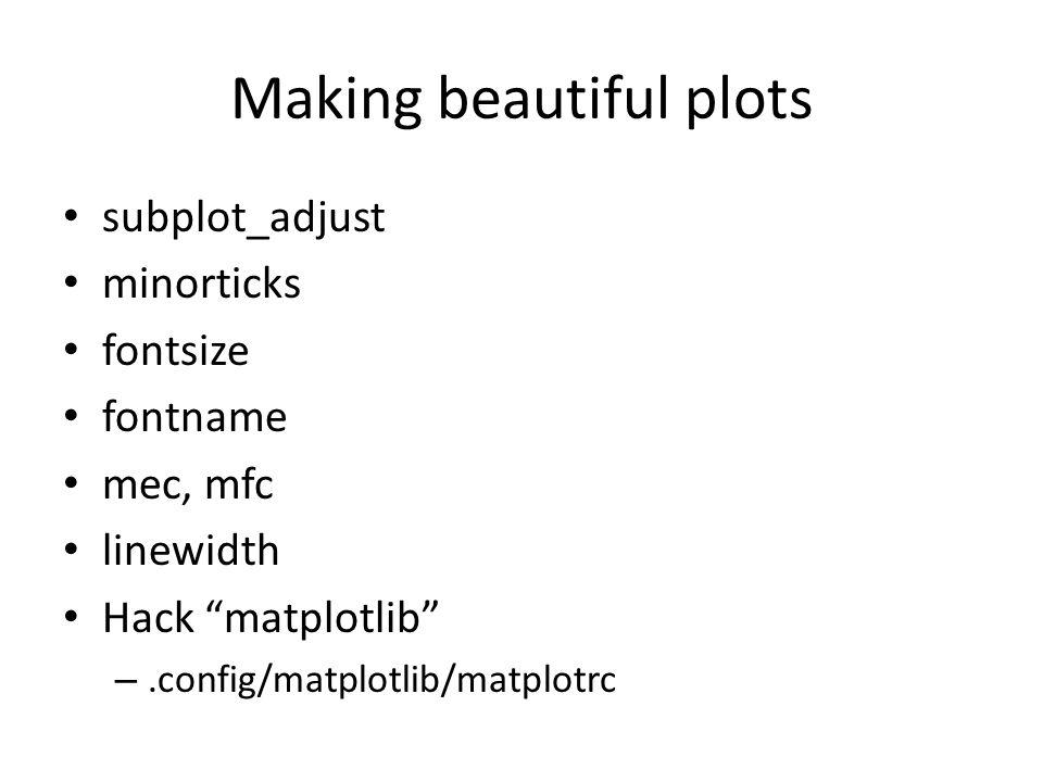 Making beautiful plots subplot_adjust minorticks fontsize fontname mec, mfc linewidth Hack matplotlib –.config/matplotlib/matplotrc