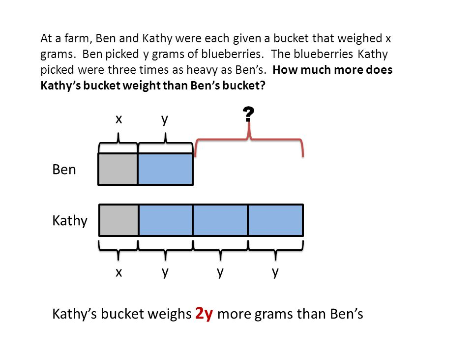 At a farm, Ben and Kathy were each given a bucket that weighed x grams. Ben picked y grams of blueberries. The blueberries Kathy picked were three tim