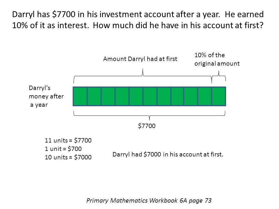 Darryl has $7700 in his investment account after a year. He earned 10% of it as interest. How much did he have in his account at first? $7700 Darryl's