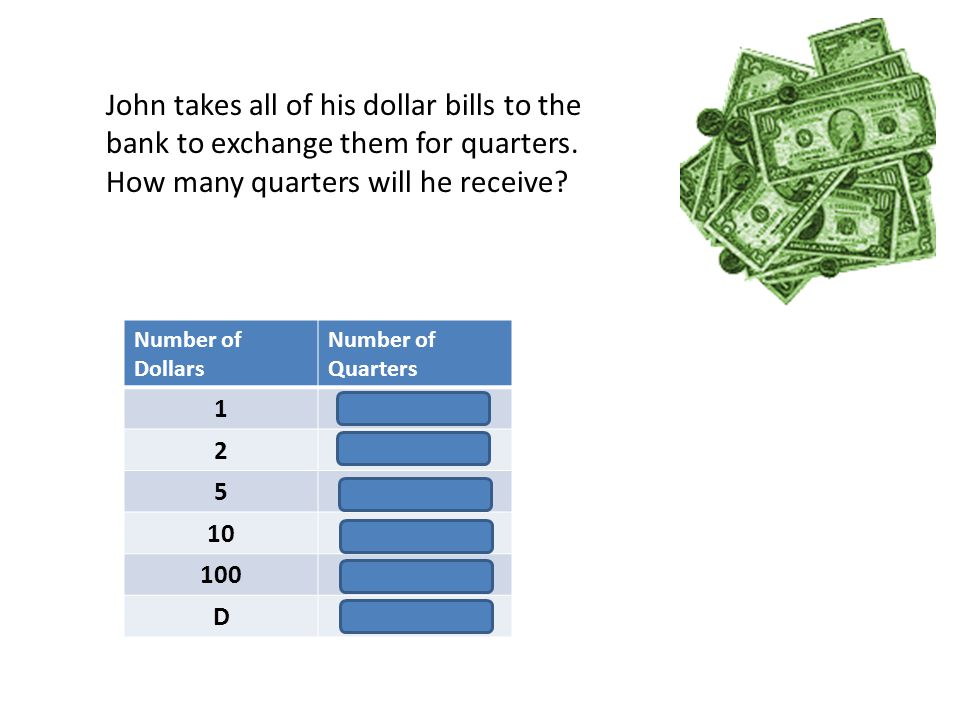John takes all of his dollar bills to the bank to exchange them for quarters. How many quarters will he receive? Number of Dollars Number of Quarters