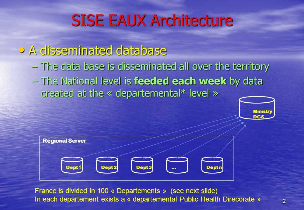 2 A disseminated database A disseminated database –The data base is disseminated all over the territory –The National level is feeded each week by data created at the « departemental* level » Dépt 1 Dépt 2Dépt 3…Dépt n Ministry DGS Régional Server France is divided in 100 « Departements » (see next slide) In each departement exists a « departemental Public Health Direcorate » SISE EAUX Architecture