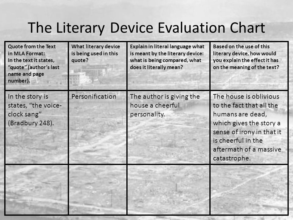 """The Literary Device Evaluation Chart Quote from the Text in MLA Format: In the text it states, """"quote"""" (author's last name and page number). What lite"""