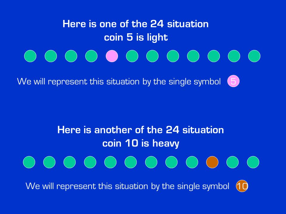 10 Here is one of the 24 situation coin 5 is light Here is another of the 24 situation coin 10 is heavy We will represent this situation by the single symbol 5