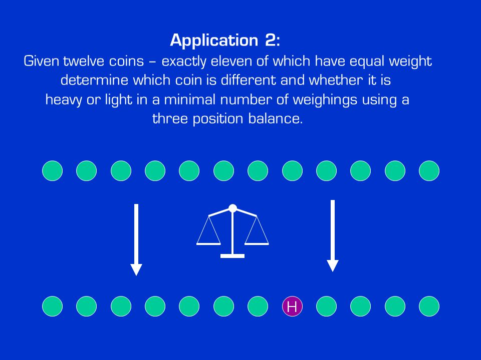 Application 2: Given twelve coins – exactly eleven of which have equal weight determine which coin is different and whether it is heavy or light in a minimal number of weighings using a three position balance.